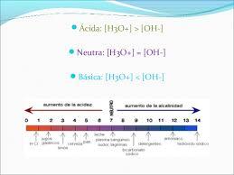 ph equilibrio acido base