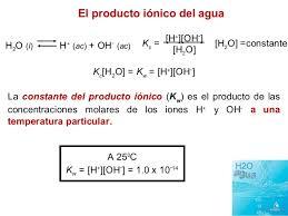 producto iónico del agua kW