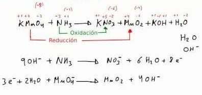 Ajuste método Ion-Electrón MEDIO ACIDO Y BASICO