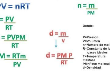 formula-gases-perfectos-densidad-masa-molecular