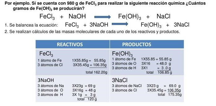 ejercicio resuelto de estequiometria quimica